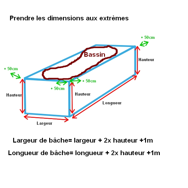 B che epdm firstone pour r alisation de bassin assure l for Bache firestone