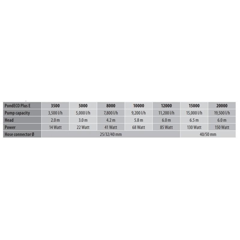 KOI FLOW 20 - KIT