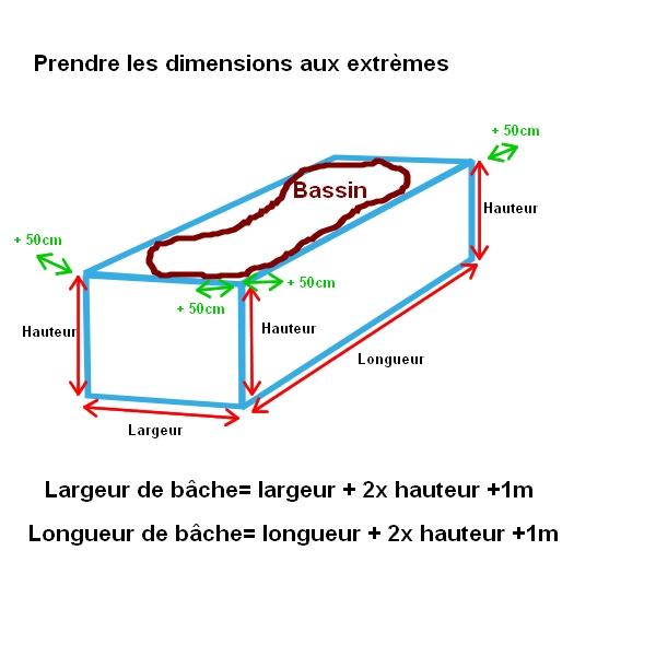 B che epdm firstone pour r alisation de bassin assure l for Bache etang firestone prix